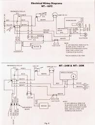 wiring diagram for suburban furnace u2013 the wiring diagram
