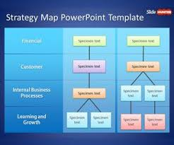 strategy map template free strategy map powerpoint templates free ppt powerpoint