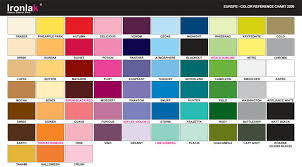 100 jotun paint color swatches jotun penguard topcoat