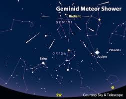 geminid meteor shower 13th 14th dec 2014