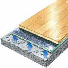 Best Underlayment For Laminate Flooring In Basement Shaw Selitac Underlayment Laminate Hardwood 100sf Carpet