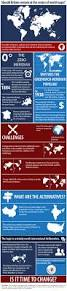 Greenwich England Map by Should Britain Remain At The Center Of World Map Infographic On