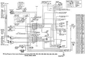 1980 dodge truck wiring diagram sgfuc engine diagrams