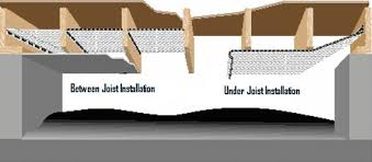 bubble insulation between joist and under joist house projects