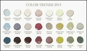 Home Interior Color Trends Interior Colors For Home Staging