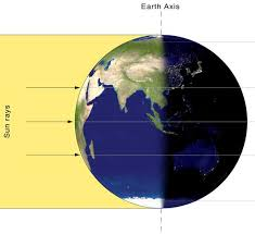 Interior Of The Earth For Class 7 All You Need To Know September Equinox Astronomy Essentials