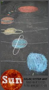 solar system unit the sun