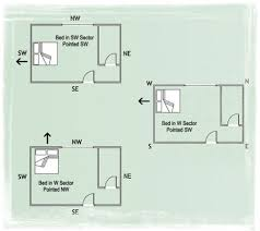 bedroom feng shui bed feng shui bedroom layout with bed in w sector showing location for