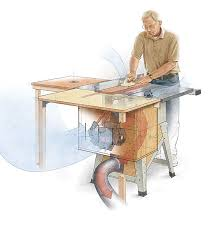 table saw vacuum dust collector dust proof any tablesaw finewoodworking