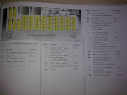 fuse box diagram astra g fuse wiring diagrams instruction
