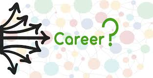 mapping tools your career with mind mapping tools
