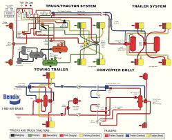 lowboy trailer wiring new wiring diagram 2018
