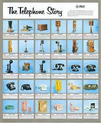 Home Decor Ads 61 Best Vintage Phone Ads Images On Pinterest Vintage Ads