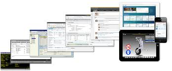 sap ux tutorial why users might think their sap user interface is crumby sap blogs