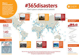 365 disasters a disaster a day from around the world