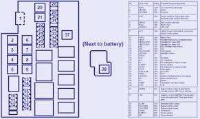 mazda cx 9 2008 alarm wiring diagram mazda cx 9 door panel