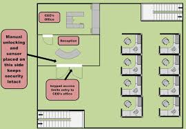 Ceo Office Floor Plan Michicode Com Building Codes