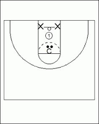 basketball practice plan template 223x300 png 223 300 soccer
