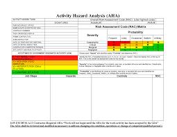 doc 600488 hazard analysis template u2013 job analysis template word