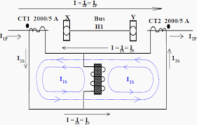 transformer differential protection principles