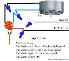 3 speed fan control switch ceiling fan speed control schematic ceiling fan motor speed control