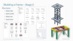 webinar replay how to use creo easy framework design youtube