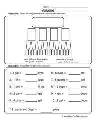 Gallon Worksheet Liquid Measurements Lessons Tes Teach