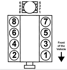 solved 1999 yukon spark plug diagram fixya