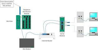dsl splitter very best dsl wiring diagram detail sample free