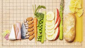 Counsels On Diets And Food Losing Weight Gets Personal Combining Diet And Behavioral Changes