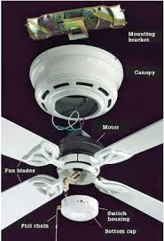 Ceiling Fan Hanger Bar by Amazon Com Message