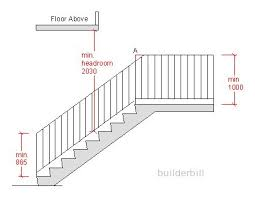 Handrail Design Standards 60 Best Handrails Images On Pinterest Stairs Wrought Iron And