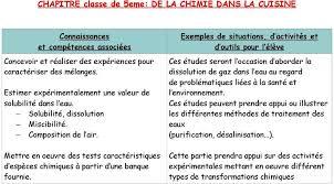 cuisine et chimie chapitre classe de 5eme de la chimie dans la cuisine pdf