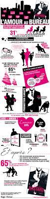 relation au bureau spécial valentin l amour au travail en une infographie