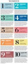 top 10 pantone colors for spring women u0027s and men u0027s rit dye