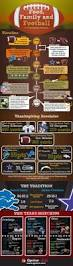 Nfl Schedule 2014 Thanksgiving Nfl Thanksgiving Day Game Infographic Big Cat Country