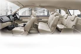 toyota fortuner suv today u0027s auto reviews