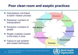 world health organization ppt video online download