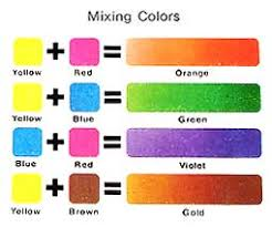 step 5 decorating with cake colors decorating tutorial