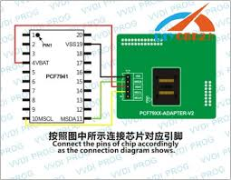 how to unlock renault koleos pcf7941 key card by vvdi prog