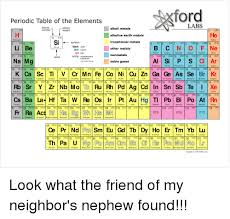Alkaline Earth Metals On The Periodic Table What Are The Alkali Metals In The Periodic Table Periodic Tables