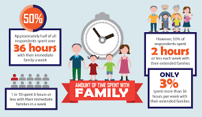 routine might be the key to family time that matters