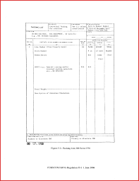packing list form army form 1750 standard charted rtgsfor form da form 2404 free