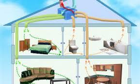 quel chauffage electrique pour une chambre déco quel radiateur electrique pour une chambre besancon 38