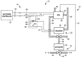 gas solenoid valve wiring diagram hydraulic magnificent with date