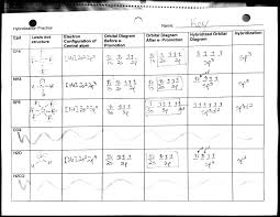 molecular geometry worksheet answers free worksheets library