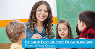Responsibilities Of A Daycare Teacher Diploma Of Early Childhood Education And Care F A Q