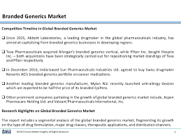 Pharmacare Help Desk Branded Generics Market Expected To Grow At A Cagr Of 7 3 Through 20 U2026