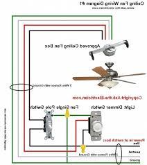 wiring diagram ceiling fan wiring wiring diagrams