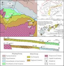 neoproterozoic jiangnan orogeny in southeast guizhou south china